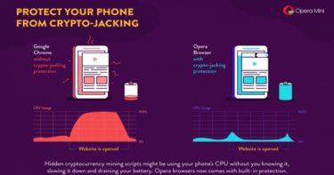 Opera Mobile Browser Untuk Sistem Operasi Andoid dan iOs Sekarang Bisa Memblok Cryptocurrency Mining