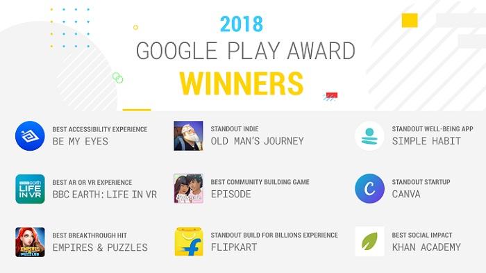 Google Rilis Daftar Aplikasi Dan Game Android Terbaik 2018 Versi